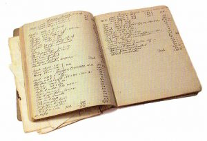 Het geheimzinnige zwarte boekje met de oude brouwerijrecepten. Maar hoe ver terug gaat het eigenlijk?